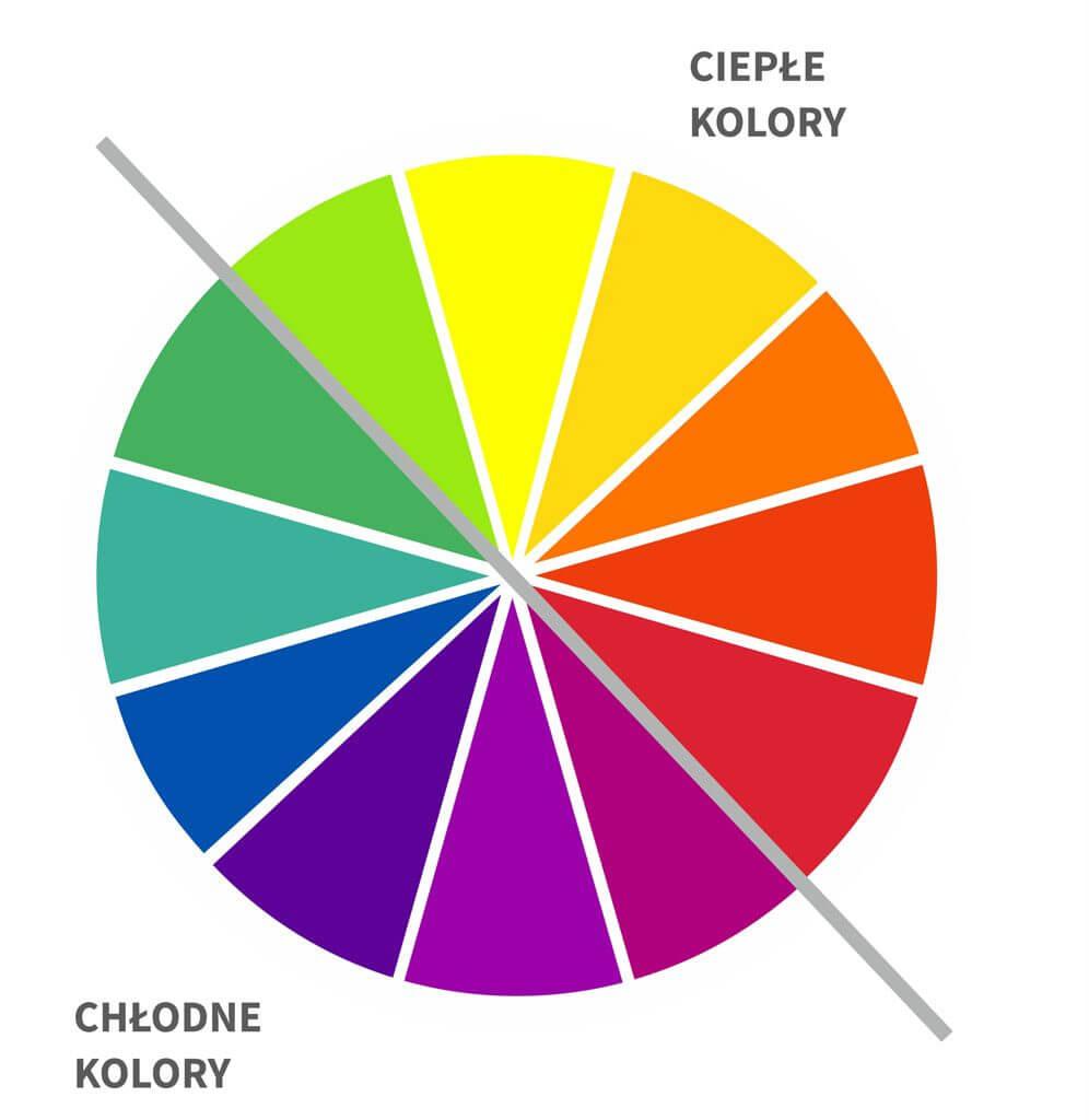 barwy-cieple