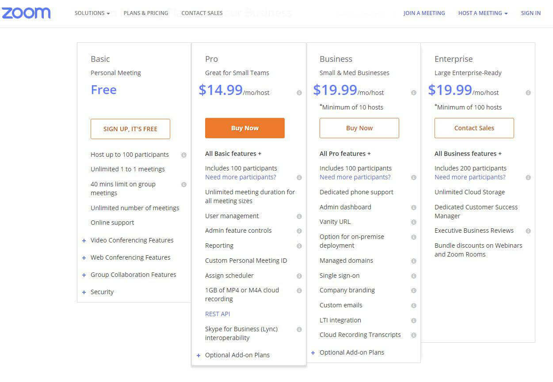 zoom ceny na webinary